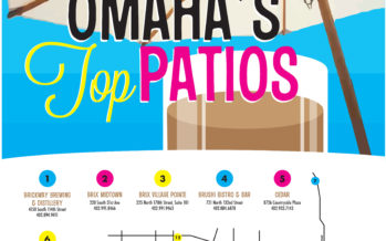 Our Favorite Patios in Omaha