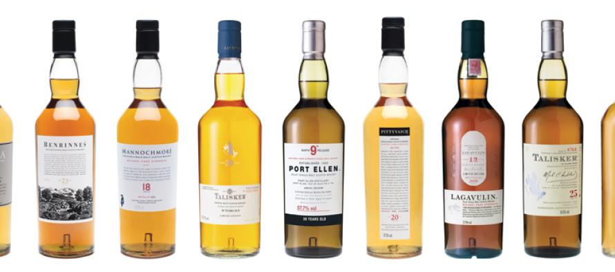 Scotch, Scotch and More Scotch
