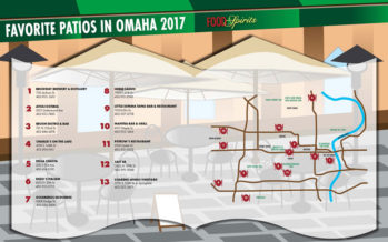 Our Favorite Patios in Omaha 2017